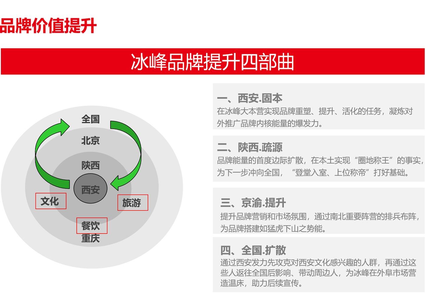 西安冰峰<a href='http://www.6bubu.com/' title='' style='color:;font-weight:bold'>品牌設計</a>04.jpg