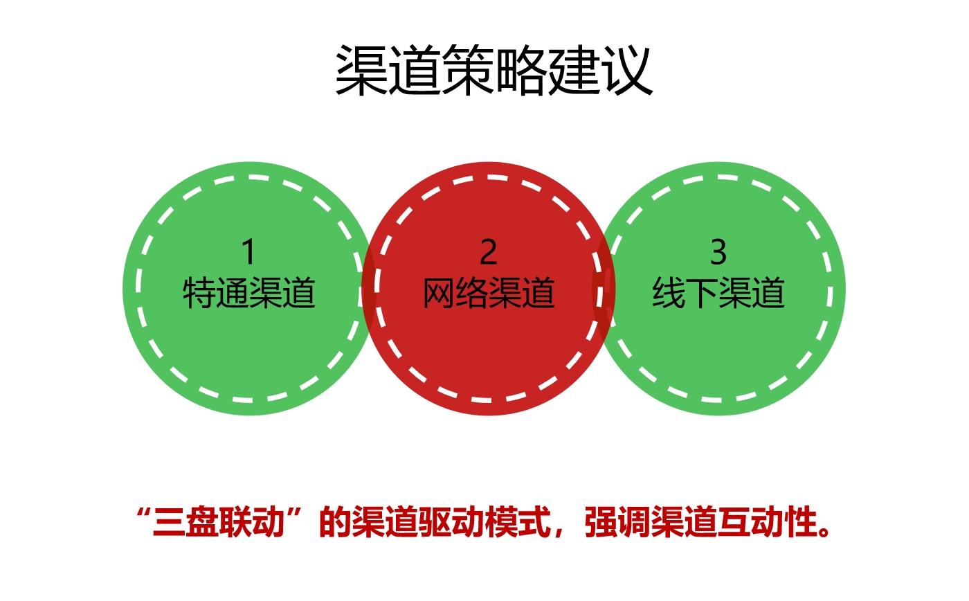 首途<a href='http://www.6chuangyi.com/' title='' style='color:;font-weight:bold'>品牌策划</a>16.jpg