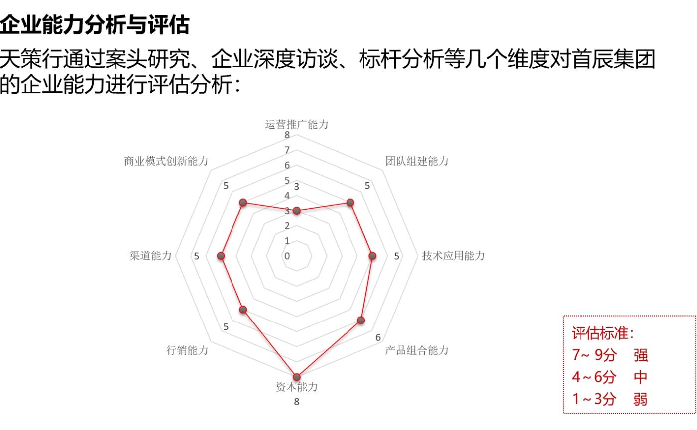 首途<a href='http://www.6chuangyi.com/' title='' style='color:;font-weight:bold'>品牌策划</a>01.jpg