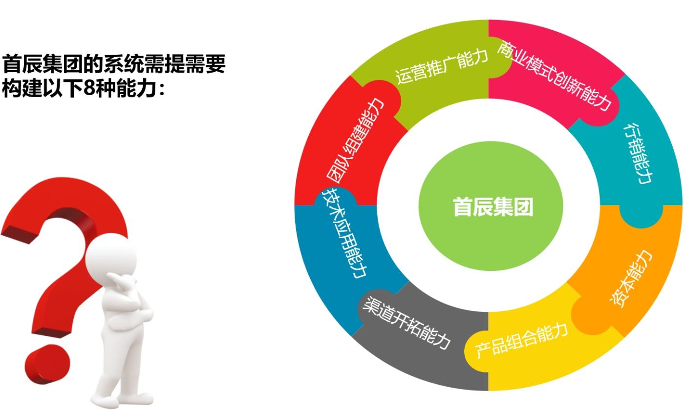 首途<a href='http://www.6chuangyi.com/' title='' style='color:;font-weight:bold'>品牌策划</a>02.jpg