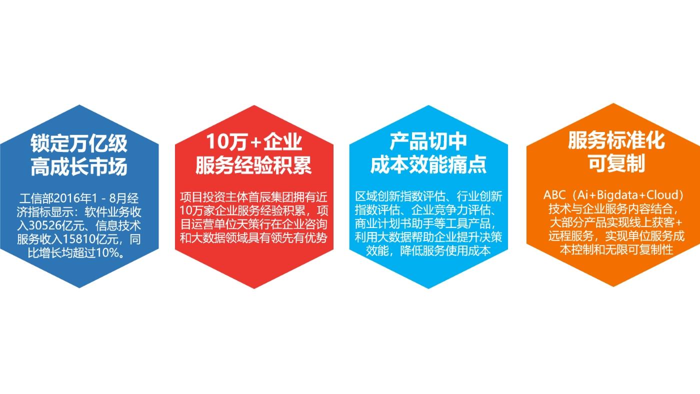 首途<a href='http://www.6chuangyi.com/' title='' style='color:;font-weight:bold'>品牌策划</a>07.jpg