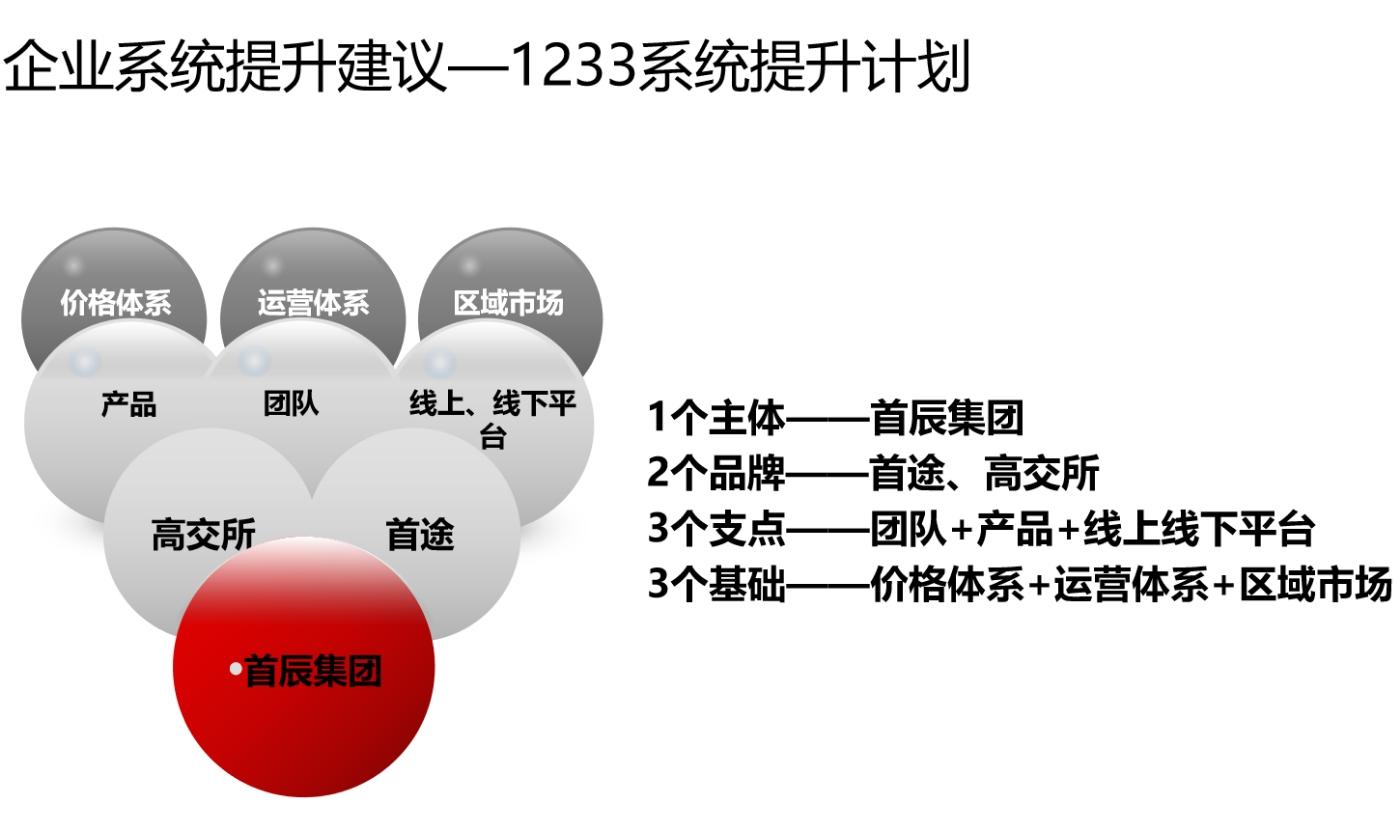 首途<a href='http://www.6chuangyi.com/' title='' style='color:;font-weight:bold'>品牌策划</a>08.jpg