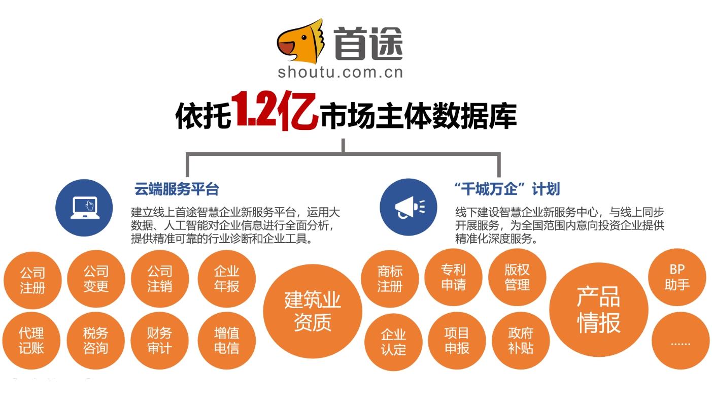 首途<a href='http://www.6chuangyi.com/' title='' style='color:;font-weight:bold'>品牌策划</a>09.jpg