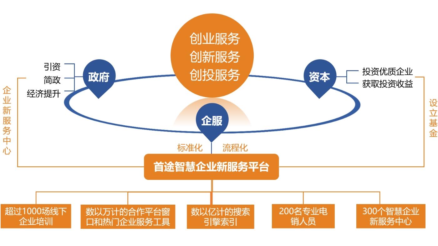 首途<a href='http://www.6chuangyi.com/' title='' style='color:;font-weight:bold'>品牌策划</a>10.jpg