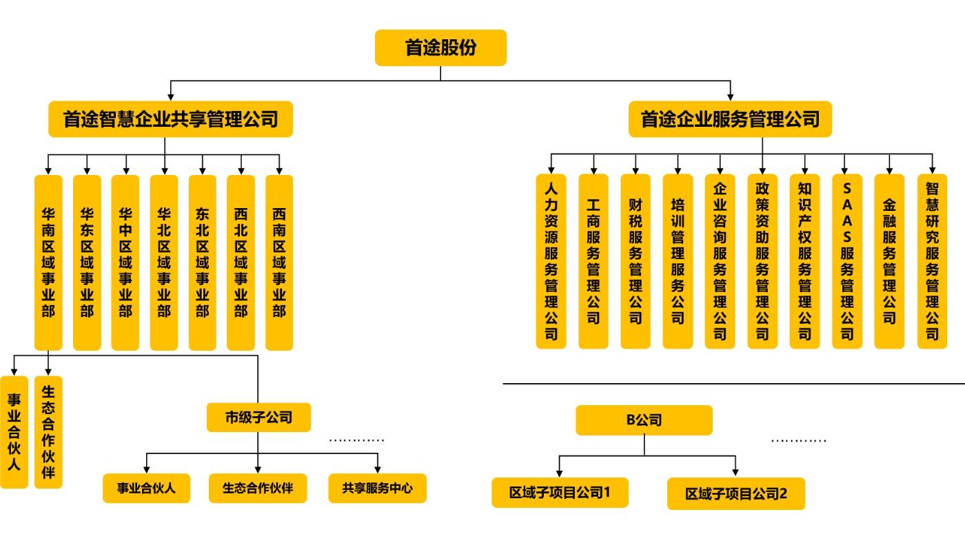 首途<a href='http://www.6chuangyi.com/' title='' style='color:;font-weight:bold'>品牌策划</a>11.jpg
