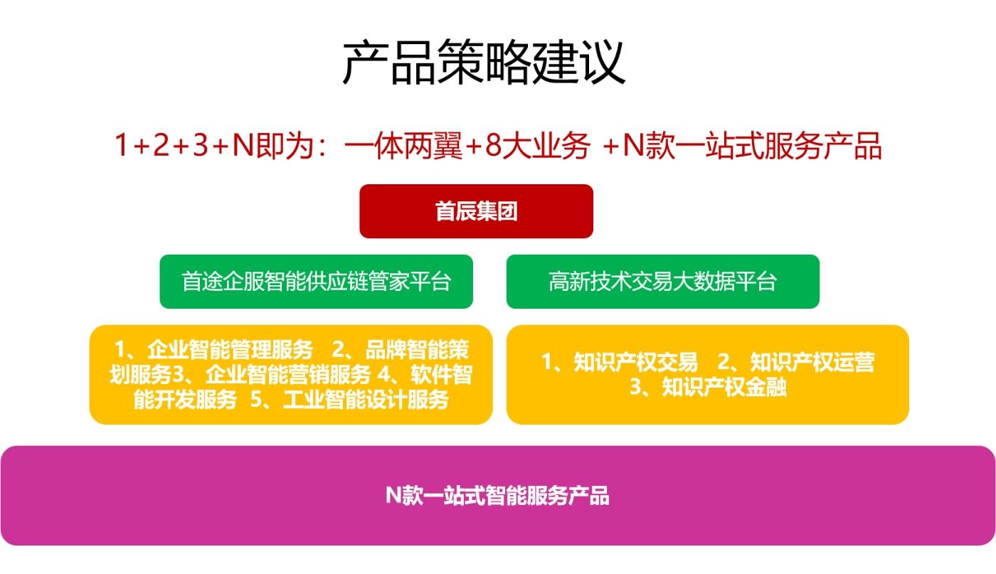 首途<a href='http://www.6chuangyi.com/' title='' style='color:;font-weight:bold'>品牌策划</a>15.jpg