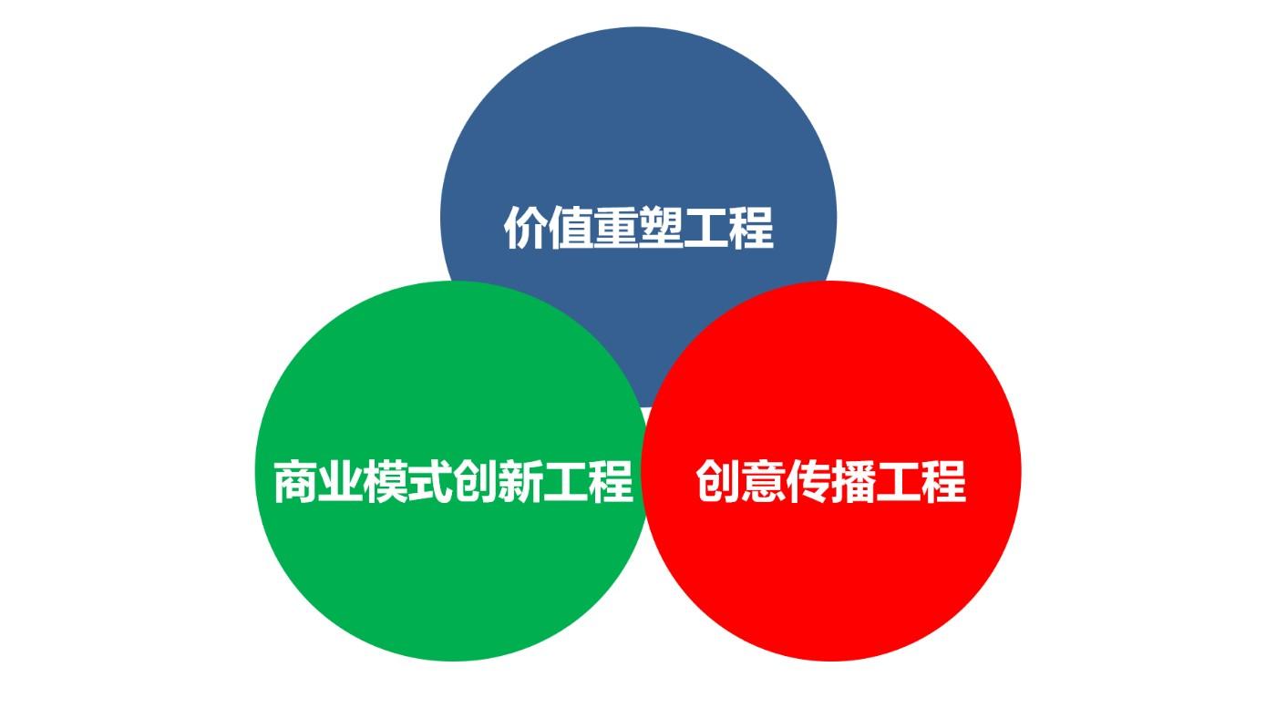 潘苹果<a href='http://www.6chuangyi.com/' title='' style='color:;font-weight:bold'>品牌策划</a>02.jpg