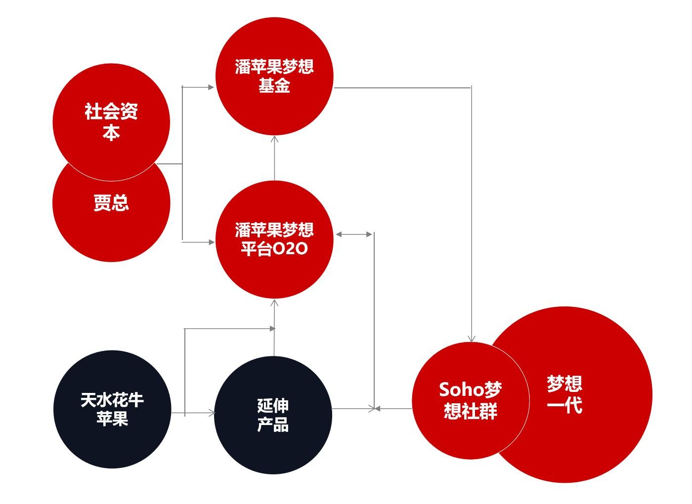 潘苹果<a href='http://www.6chuangyi.com/' title='' style='color:;font-weight:bold'>品牌策划</a>17.jpg
