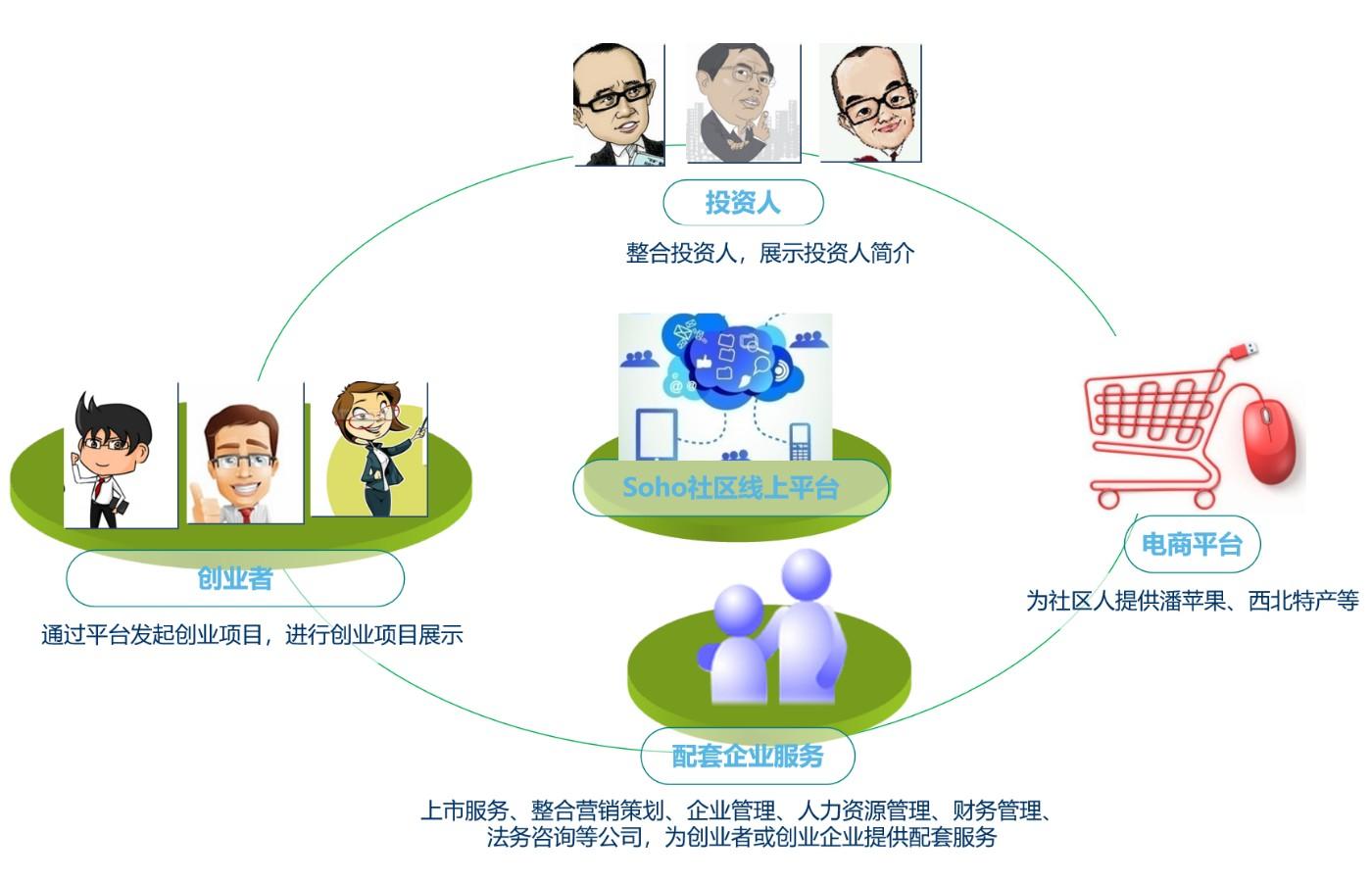 潘苹果<a href='http://www.6chuangyi.com/' title='' style='color:;font-weight:bold'>品牌策划</a>18.jpg