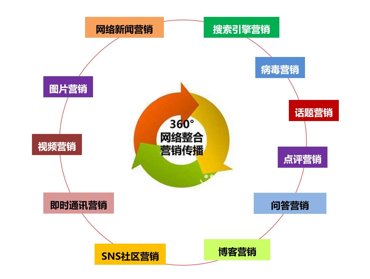 潘苹果<a href='http://www.6chuangyi.com/' title='' style='color:;font-weight:bold'>品牌策划</a>25.jpg