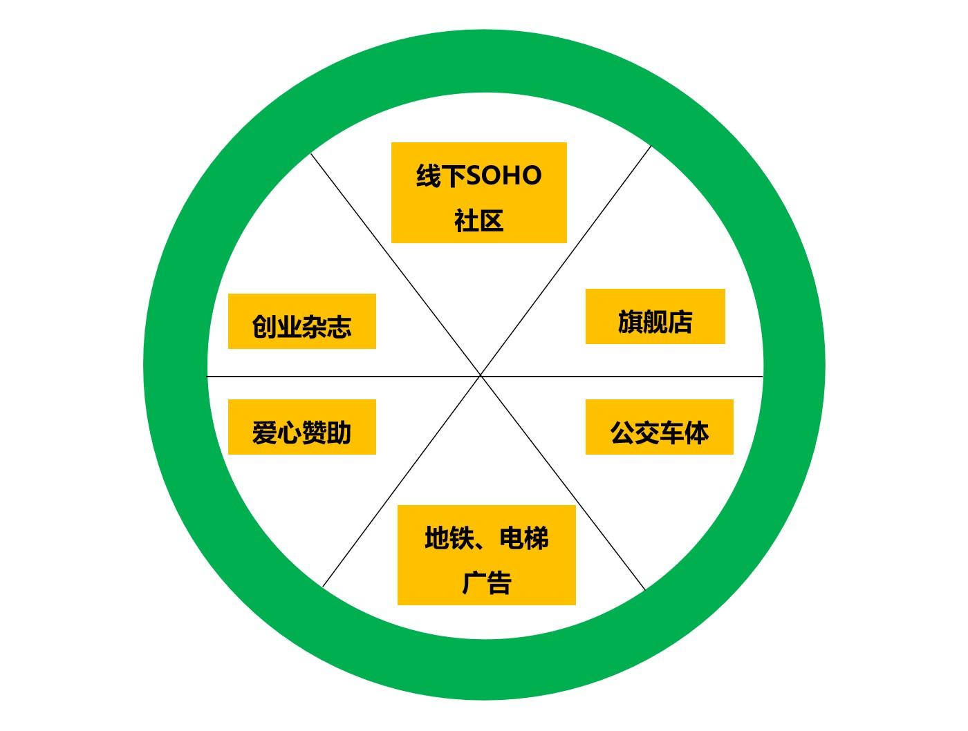 潘苹果<a href='http://www.6chuangyi.com/' title='' style='color:;font-weight:bold'>品牌策划</a>26.jpg
