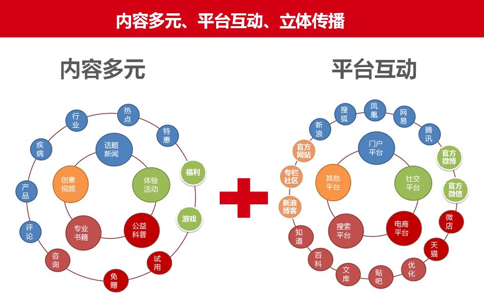 珠峰圣傲<a href='http://www.6chuangyi.com/' title='' style='color:;font-weight:bold'>品牌策划</a>17.png