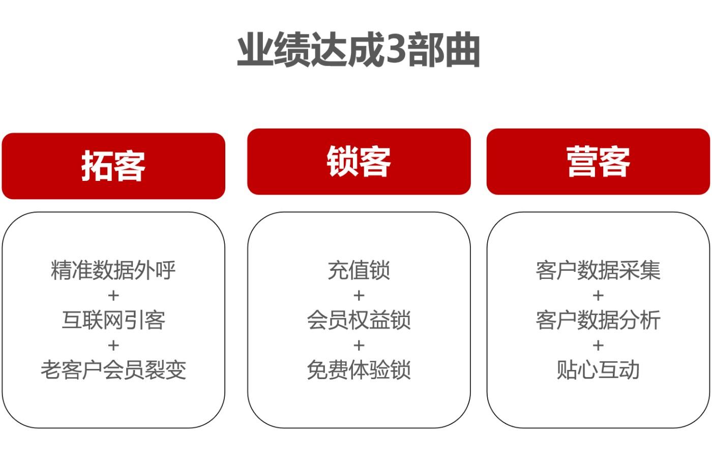 忠冠口腔<a href='http://www.6bubu.com/' title='' style='color:;font-weight:bold'>品牌策劃</a>03.jpg