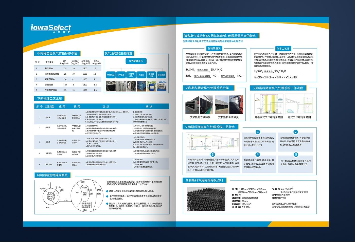艾和斯科畜牧科技<a href='http://www.6chuangyi.com/case/wuliaosheji/' title='' style='color:;font-weight:bold'>折页设计</a>_04.jpg
